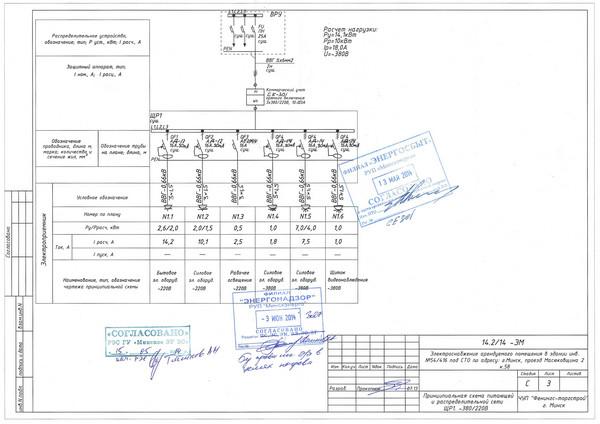 Электроснабжение согласование электропроектов электропроект квартиры проект электроснабже установка трансформаторов тока 110 кв